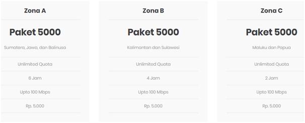 Daftar Zona Wifi id Khusus Paket Seharga Rp. 5000